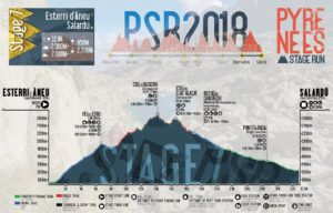 PSR 2018 etappe 7